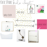 Kate Spade Inspired Kid Closet| Mood Board Monday